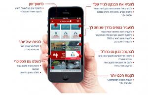 אפליקציה של בנק הפועלים (מתוך אתר בנק הפועלים)